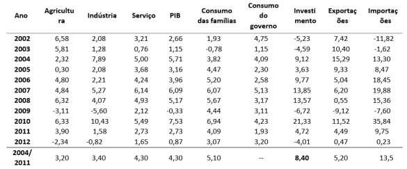 componentes pib.png