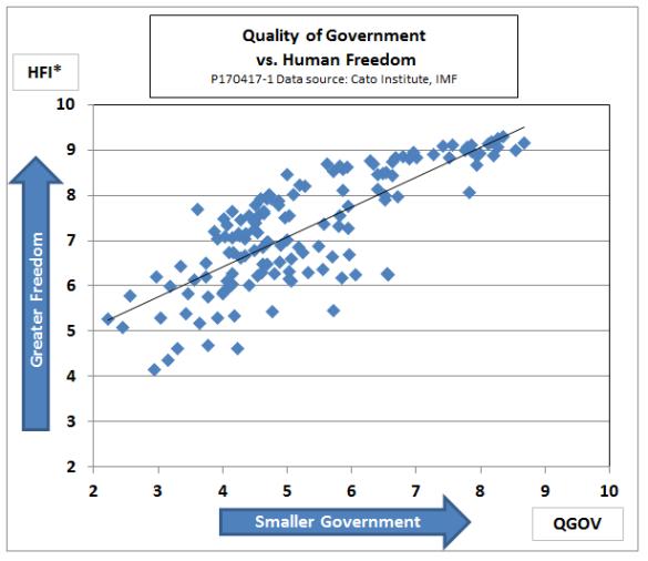 1 graf