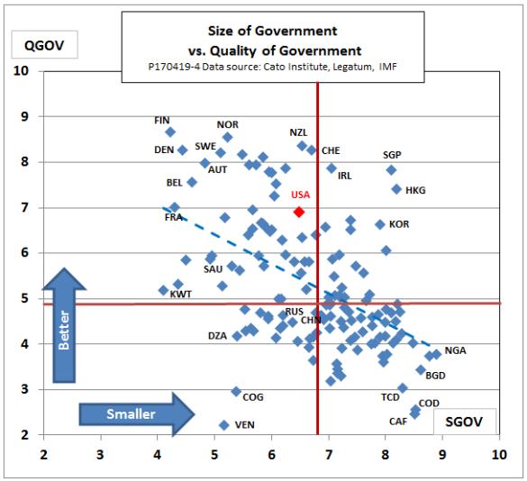 5 graf