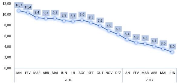 deflação 5.jpg